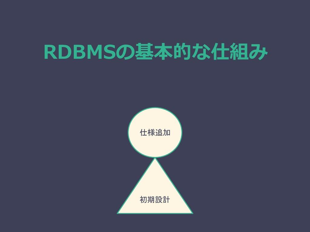 RDBMSの基本的な仕組み 初期設計 仕様追加