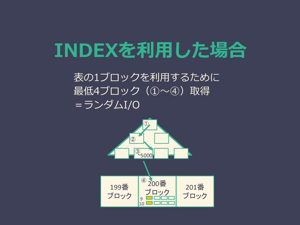 INDEXを利用した場合 表の1ブロックを利用するために 最低4ブロック(①~④)取得 =ラン...