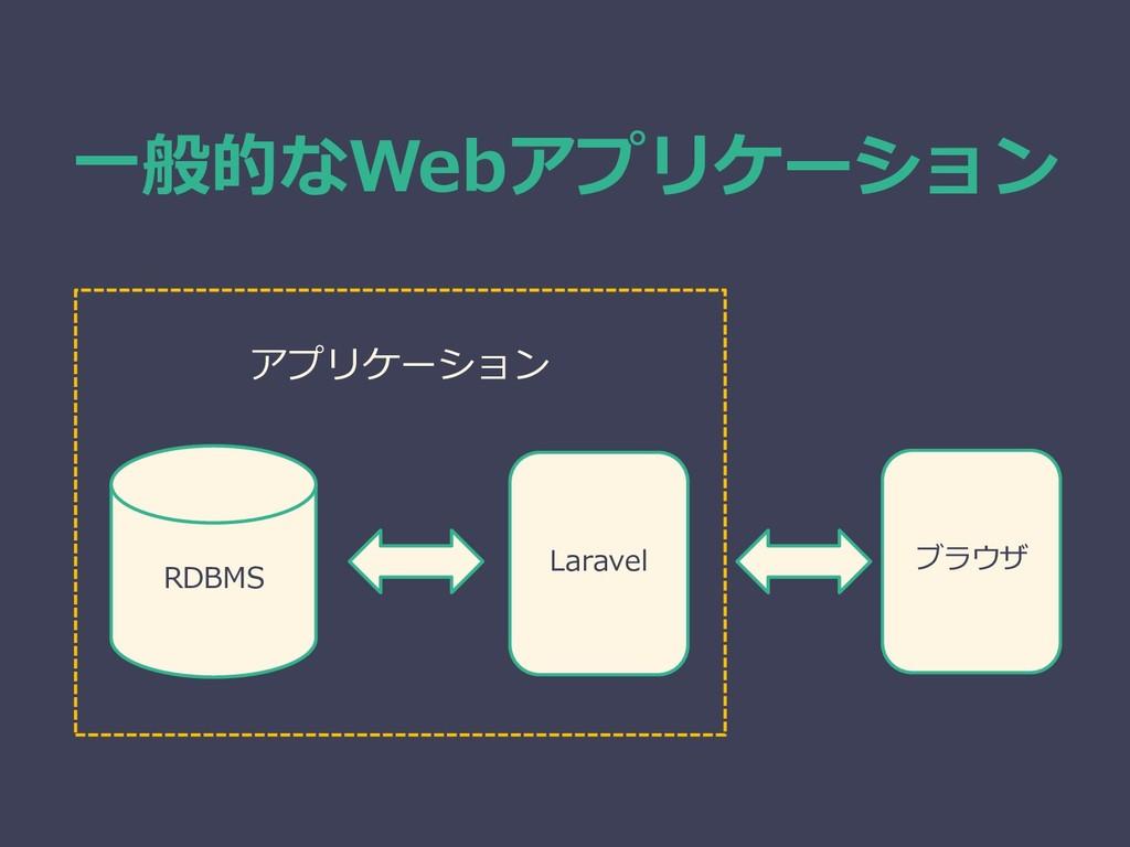 RDBMS 一般的なWebアプリケーション アプリケーション ブラウザ Laravel
