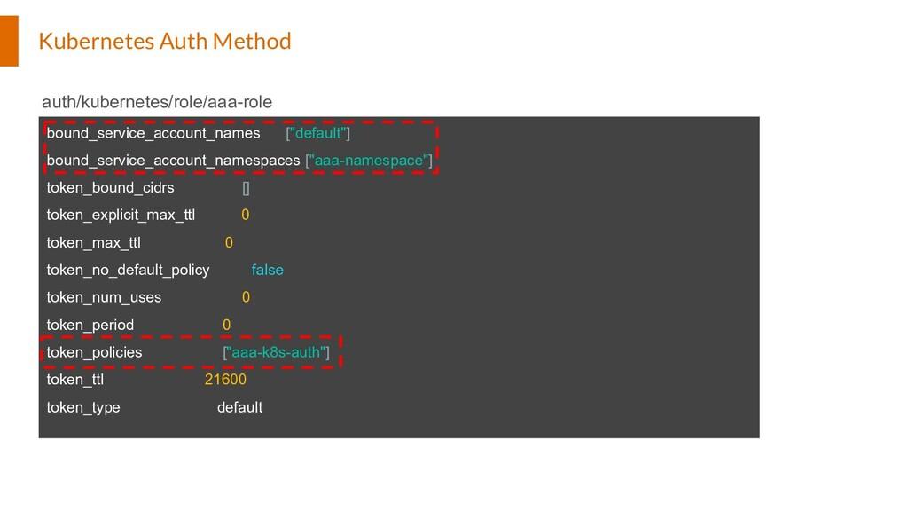 Kubernetes Auth Method bound_service_account_na...