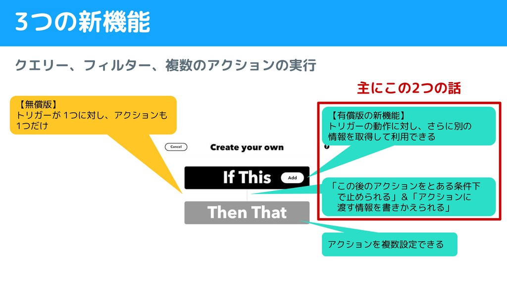 3つの新機能 【無償版】 トリガーが 1つに対し、アクションも 1つだけ アクションを複数設定...