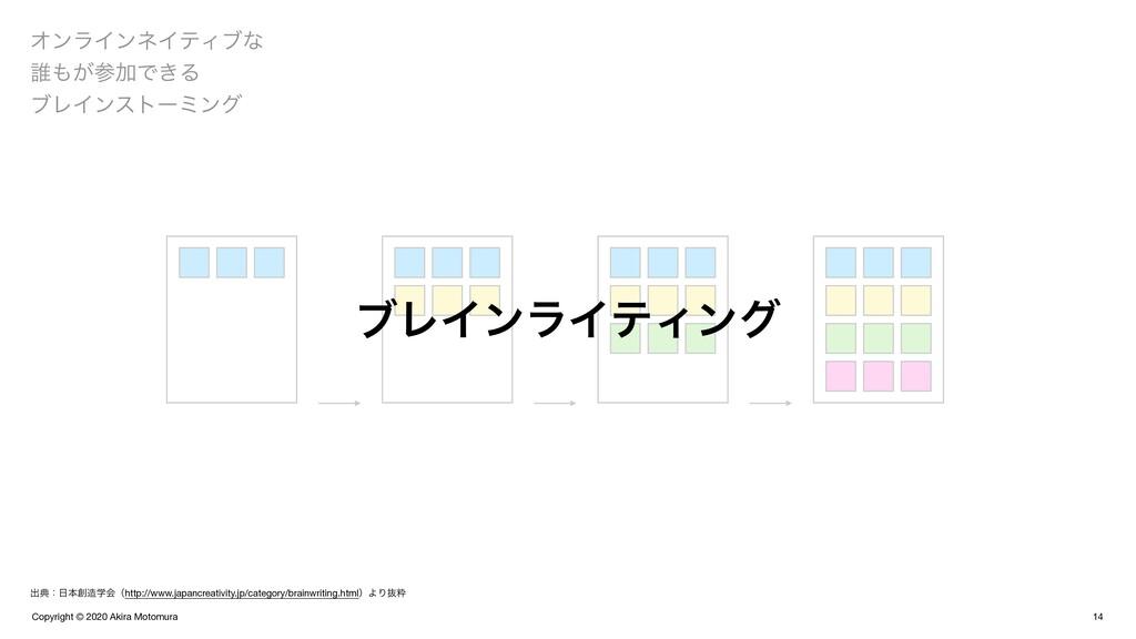 Copyright © 2020 Akira Motomura 14 ΦϯϥΠϯωΠςΟϒͳ ...