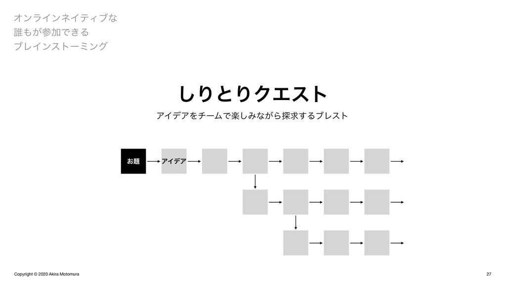 Copyright © 2020 Akira Motomura 27 ΦϯϥΠϯωΠςΟϒͳ ...