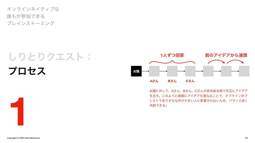 Copyright © 2020 Akira Motomura 29 ΦϯϥΠϯωΠςΟϒͳ ...