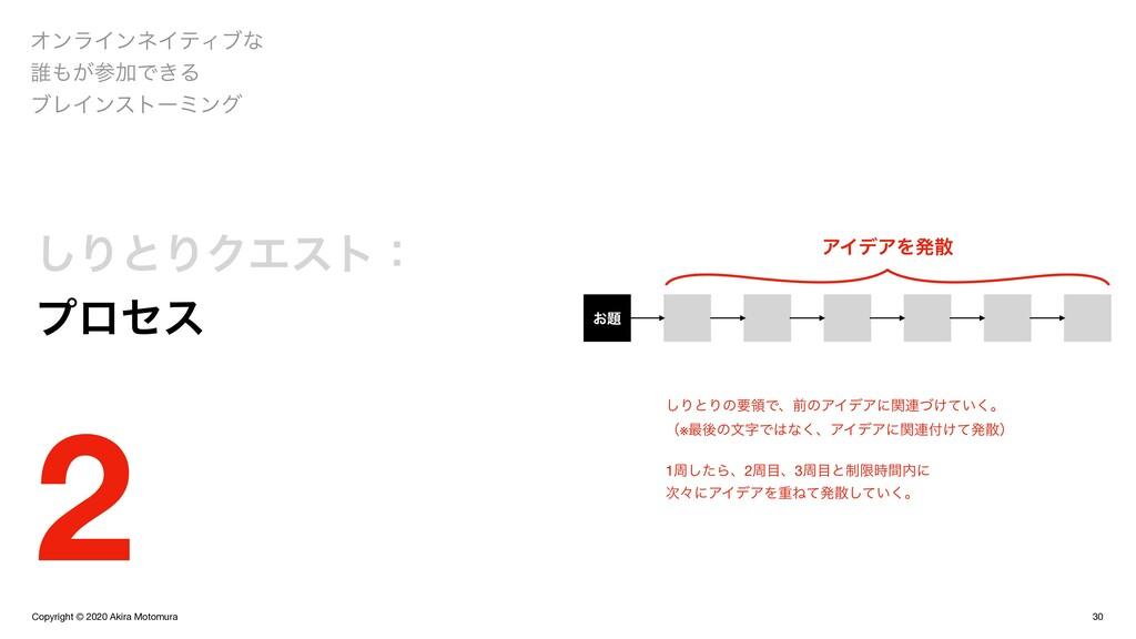 Copyright © 2020 Akira Motomura 30 ΦϯϥΠϯωΠςΟϒͳ ...