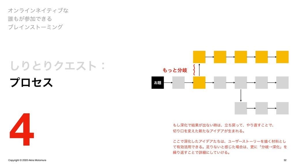 Copyright © 2020 Akira Motomura 32 ΦϯϥΠϯωΠςΟϒͳ ...