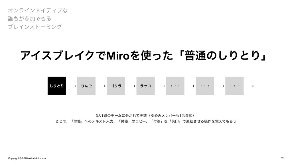 Copyright © 2020 Akira Motomura 37 ΦϯϥΠϯωΠςΟϒͳ ...