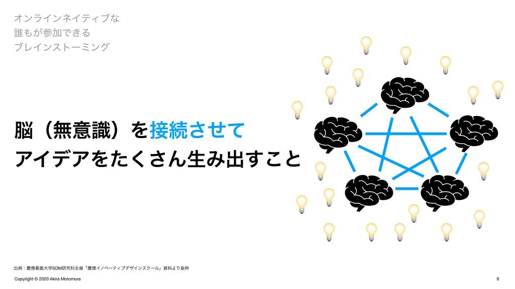 Copyright © 2020 Akira Motomura 9 ΦϯϥΠϯωΠςΟϒͳ  ...