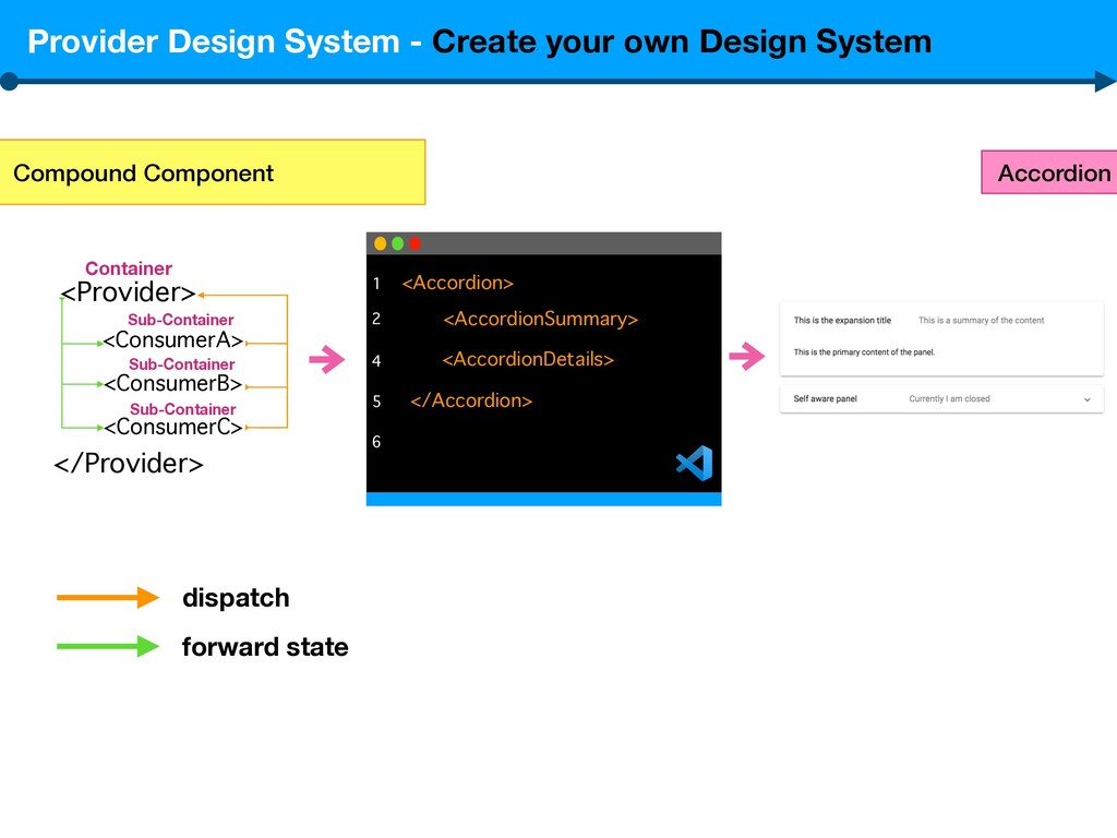 Provider Design System - Create your own Design...