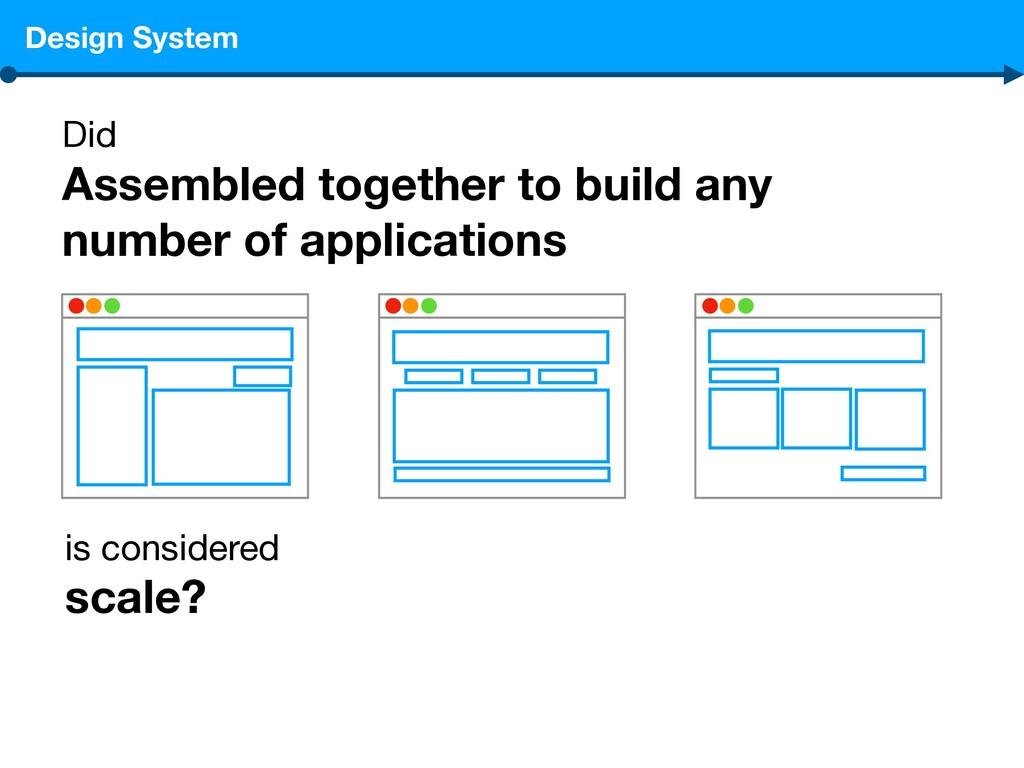 Design System Did  Assembled together to build ...