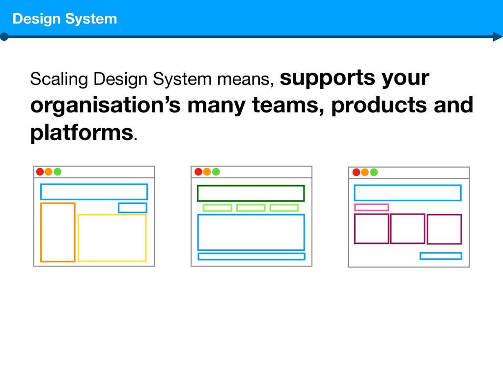 Design System Scaling Design System means, supp...