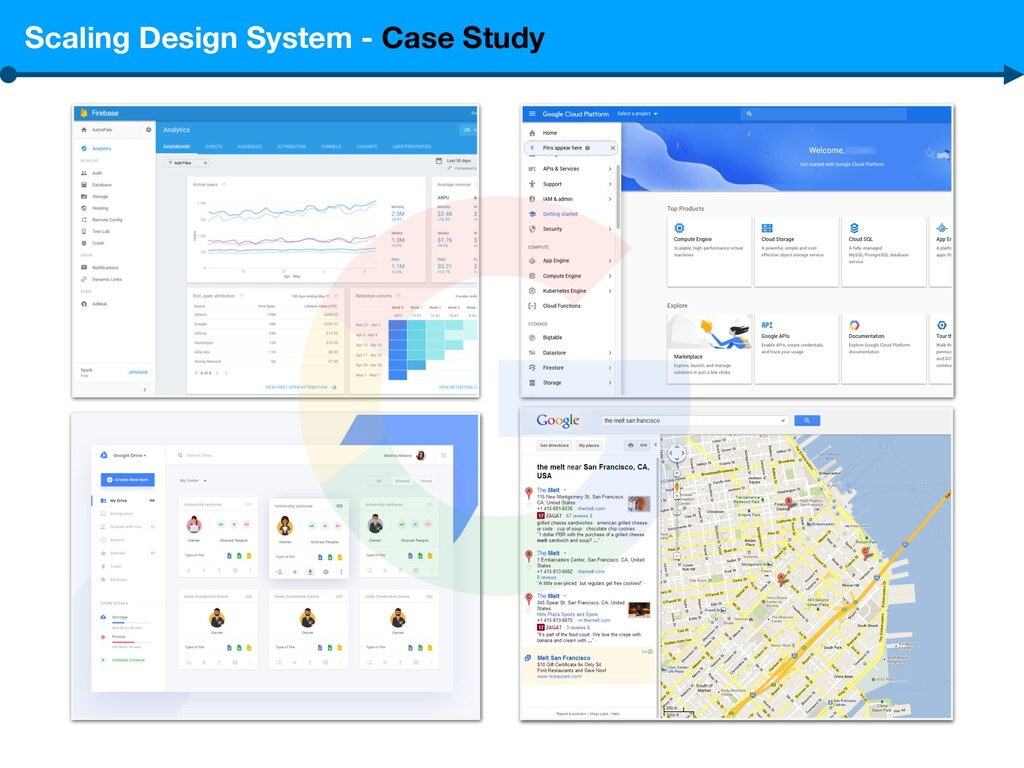 Scaling Design System - Case Study