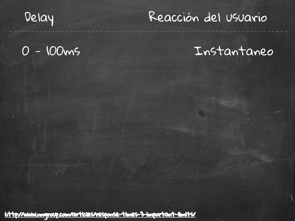 Delay Reacción del usuario 0 - 100ms Instantane...