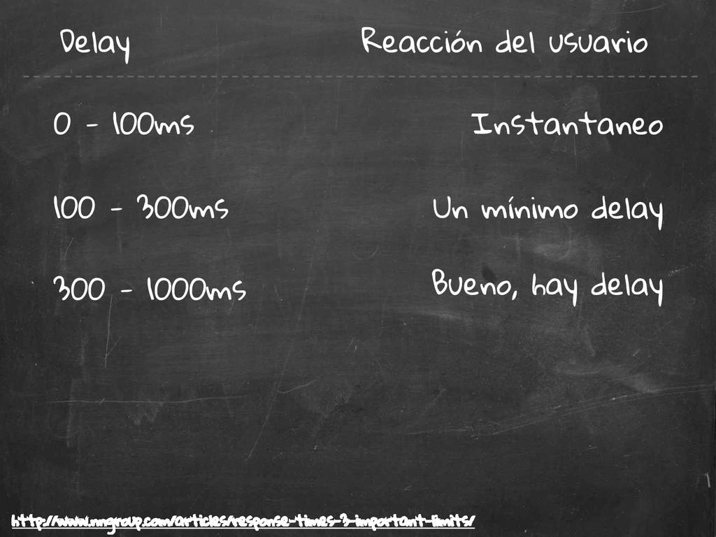 Delay Reacción del usuario 0 - 100ms 100 - 300m...