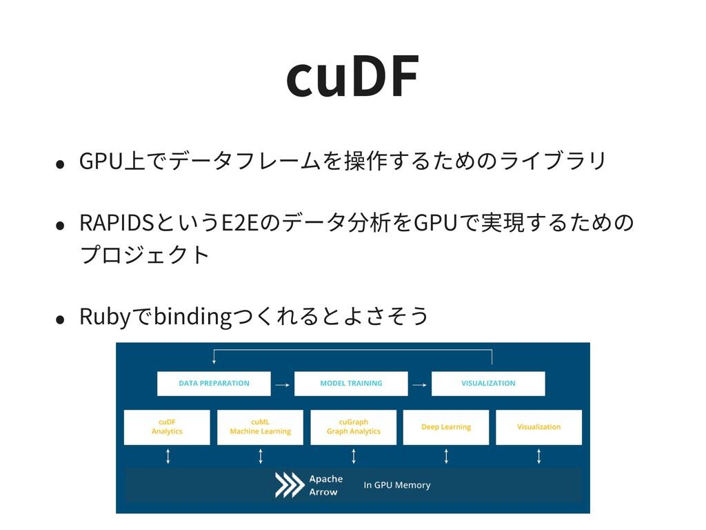 cuDF • GPU上でデータフレームを操作するためのライブラリ • RAPIDSというE2E...