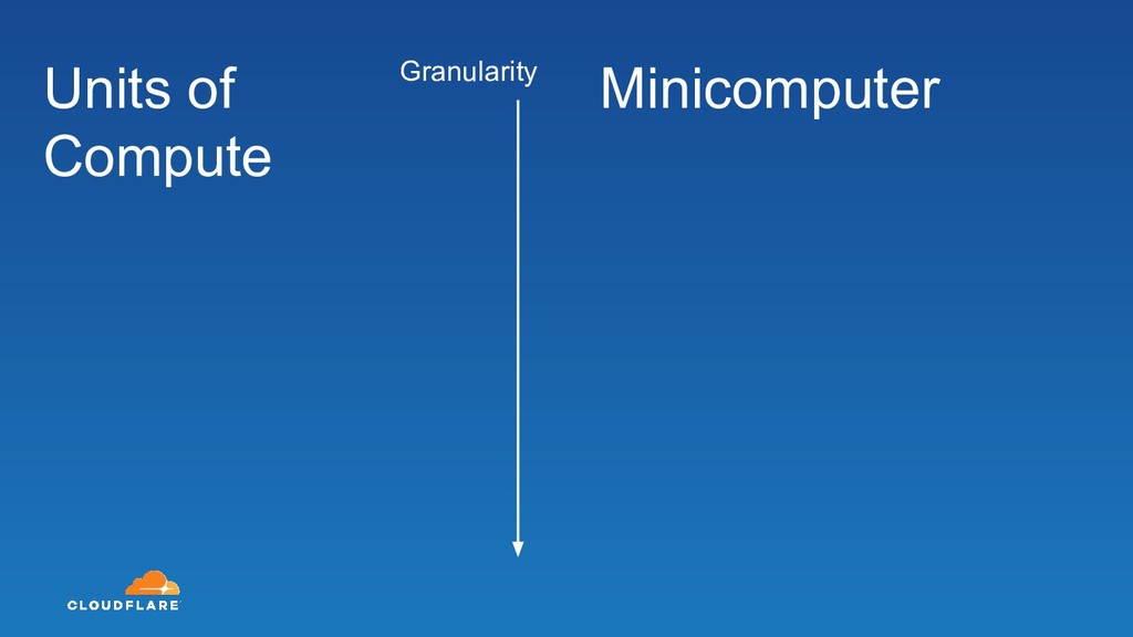 Minicomputer Units of Compute Granularity