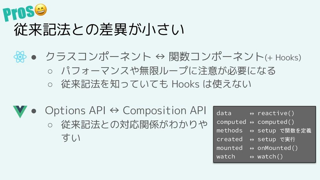 Pros 従来記法との差異が小さい ● クラスコンポーネント ↔ 関数コンポーネント(+ Ho...