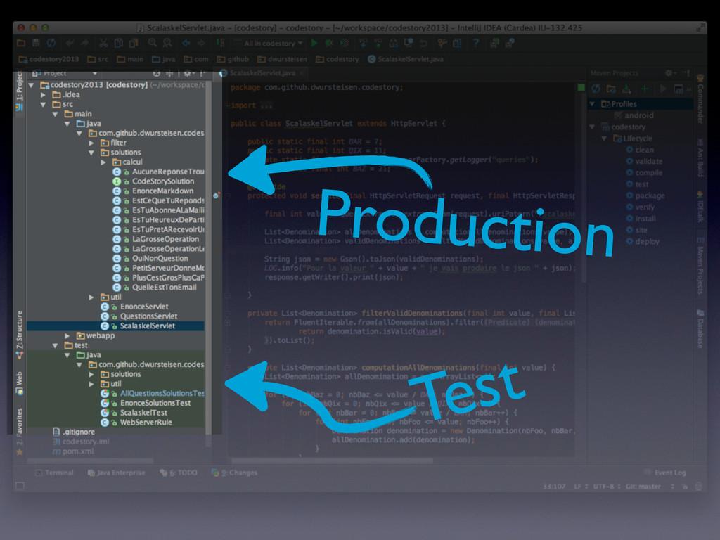 Production Test