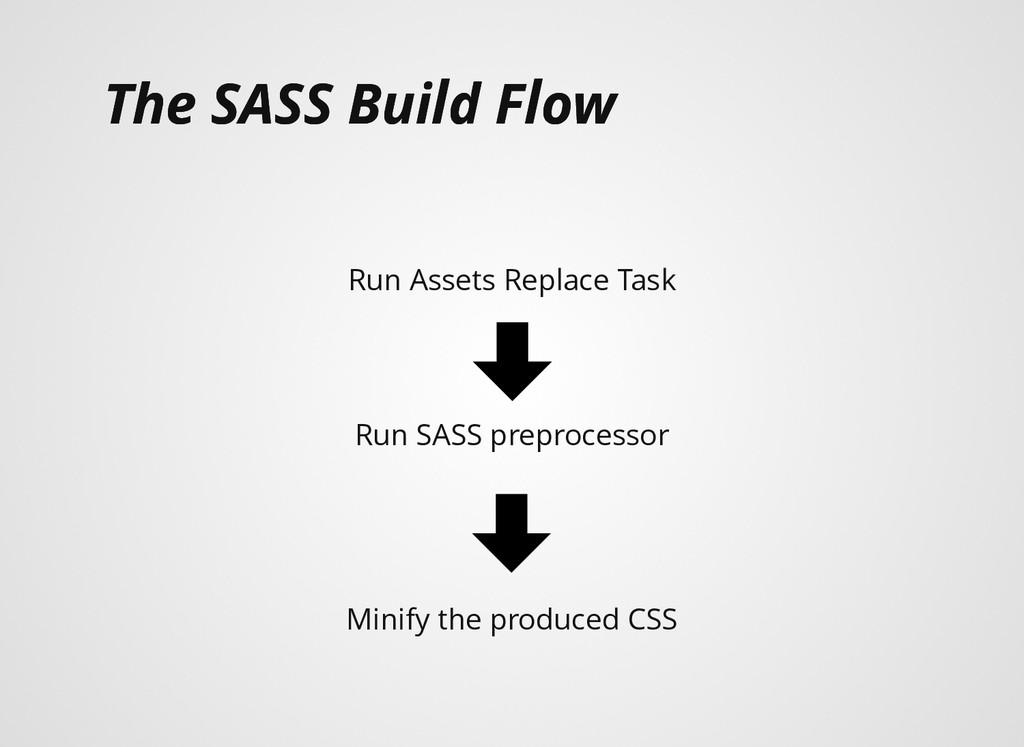 The SASS Build Flow The SASS Build Flow Run Ass...