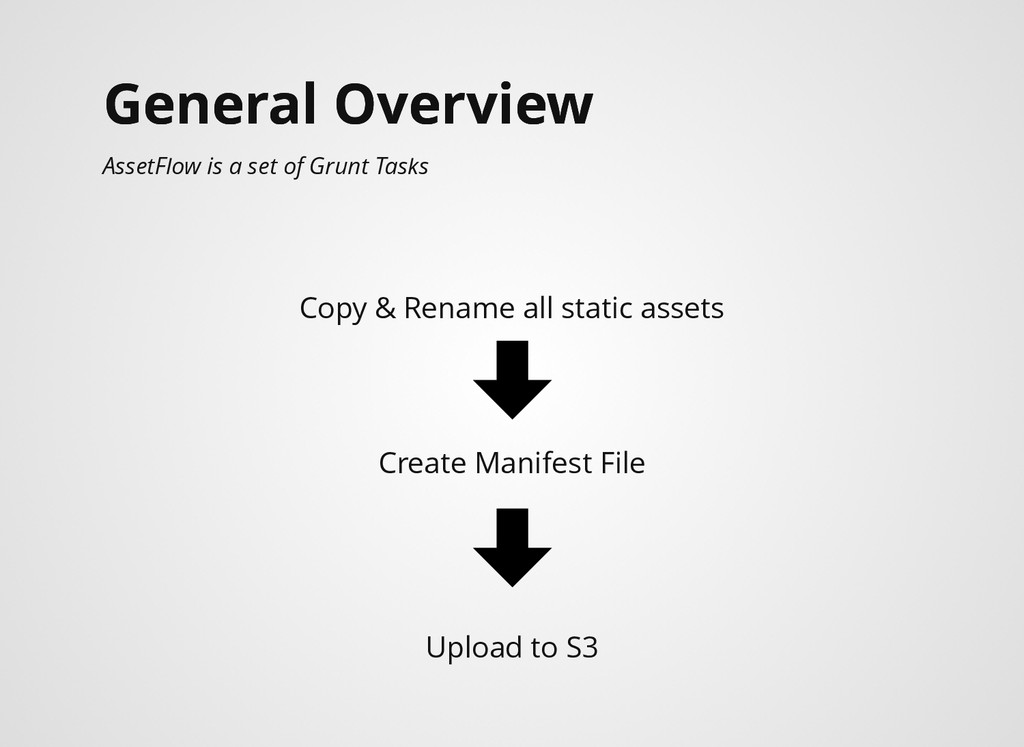 General Overview General Overview Copy & Rename...