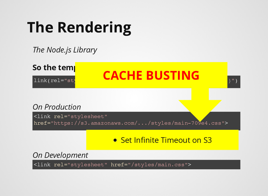 The Rendering The Rendering The Node.js Library...