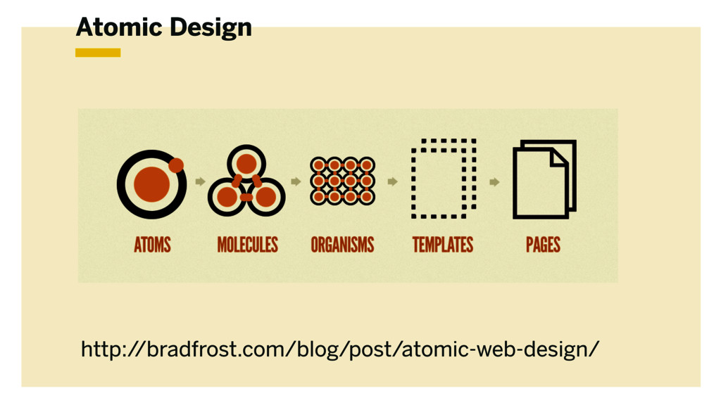 Atomic Design http:/ /bradfrost.com/blog/post/a...