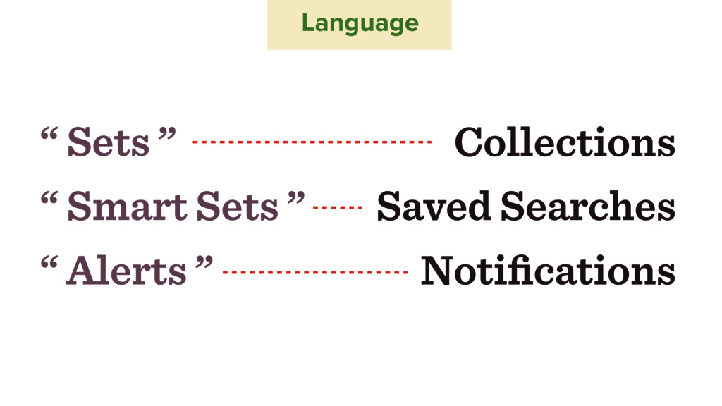 "Language "" Sets "" "" Smart Sets "" "" Alerts "" Col..."