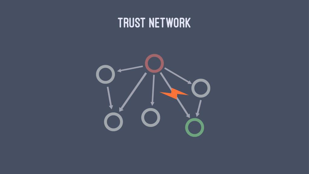 TRUST NETWORK