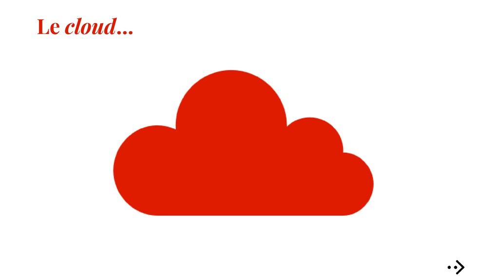 Le cloud…