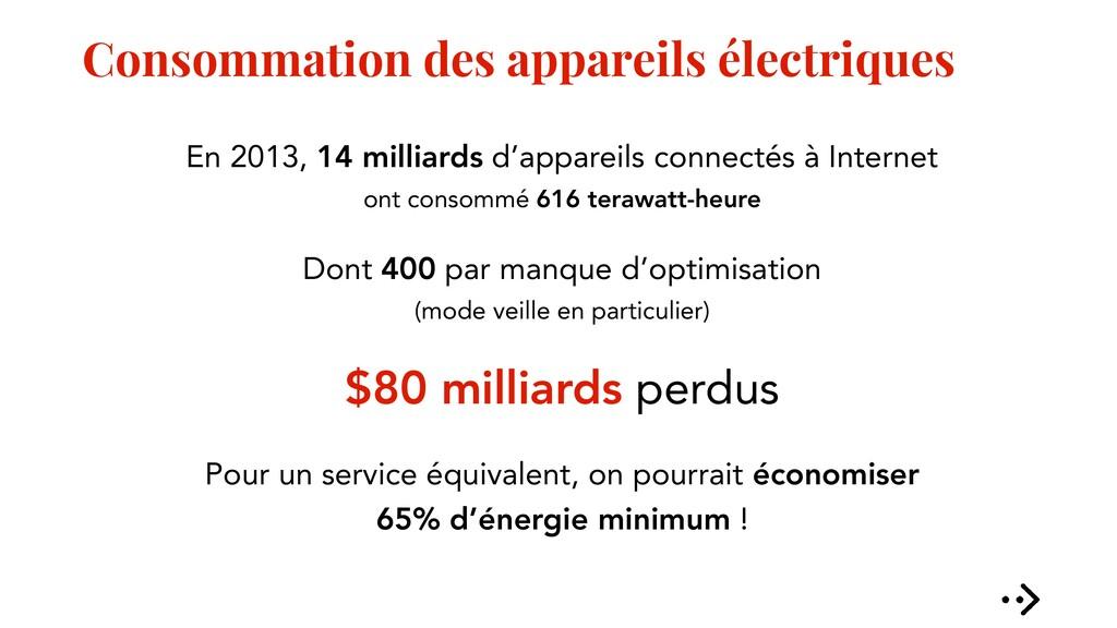 Consommation des appareils électriques Pour un ...