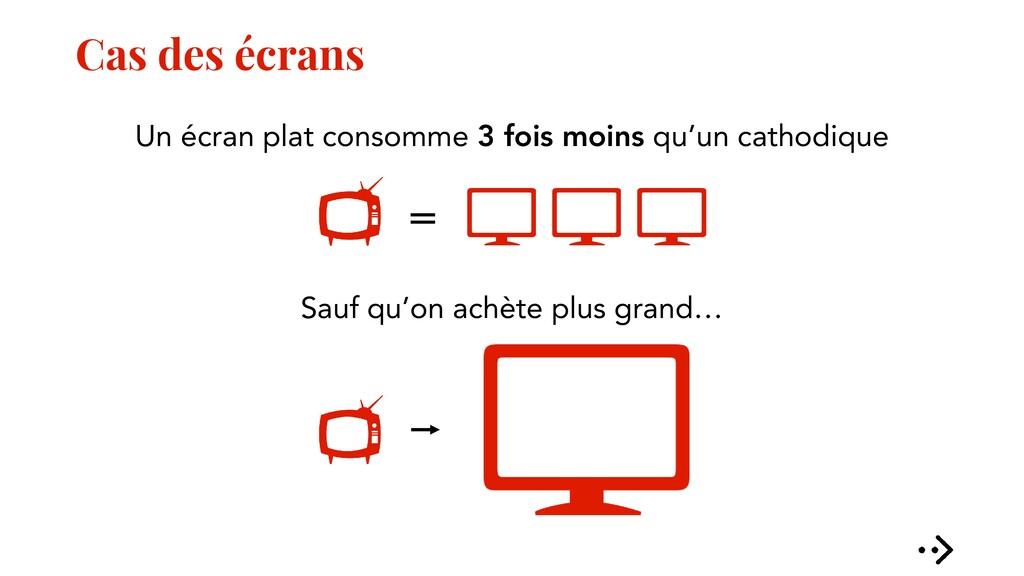 Cas des écrans Un écran plat consomme 3 fois mo...