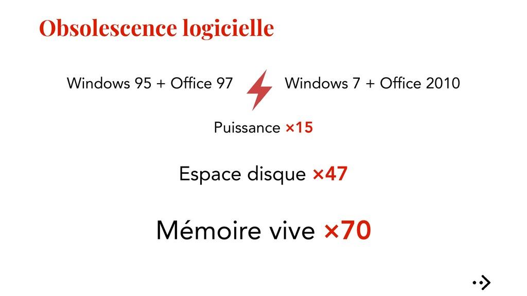 Obsolescence logicielle Windows 95 + Office 97 ...