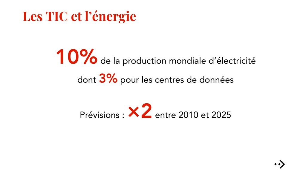 Les TIC et l'énergie Prévisions : ×2 entre 2010...