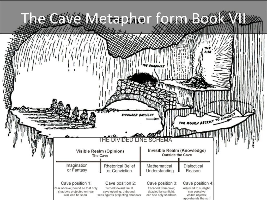The Cave Metaphor form Book VII...