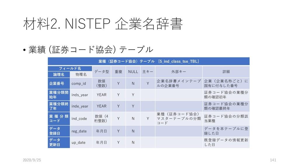 材料2. NISTEP 企業名辞書 • 業績 (証券コード協会) テーブル 2020/9/25...