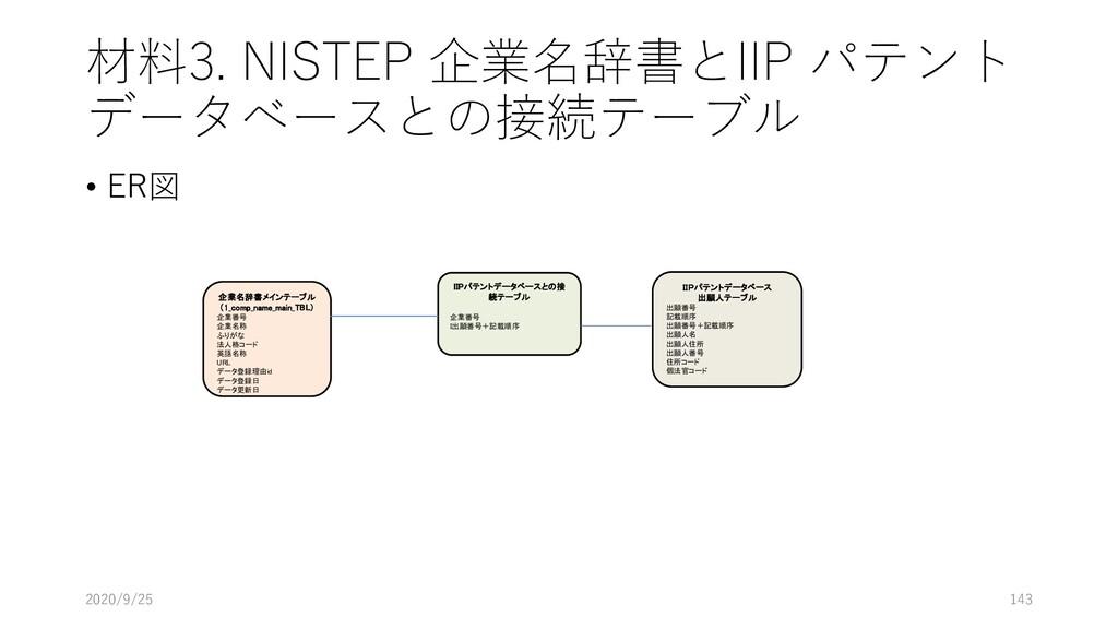 材料3. NISTEP 企業名辞書とIIP パテント データベースとの接続テーブル • ER図...