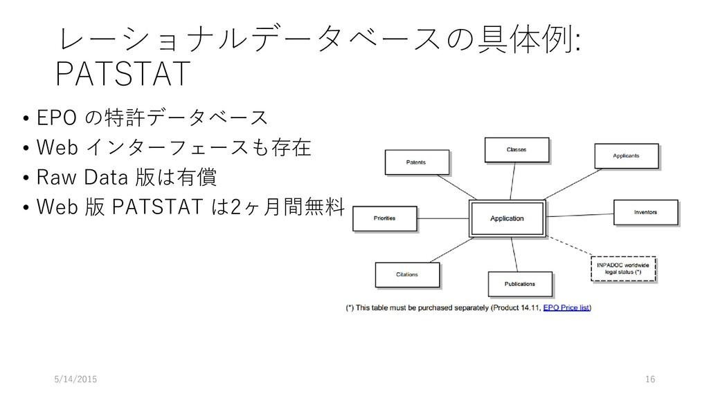 レーショナルデータベースの具体例: PATSTAT • EPO の特許データベース • Web...