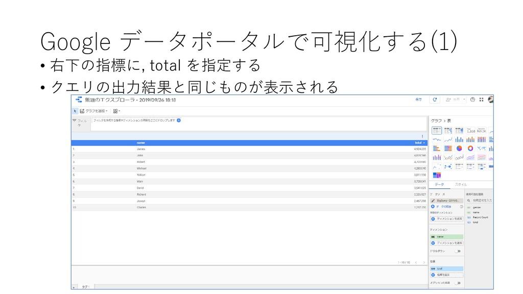 Google データポータルで可視化する(1) • 右下の指標に, total を指定する •...