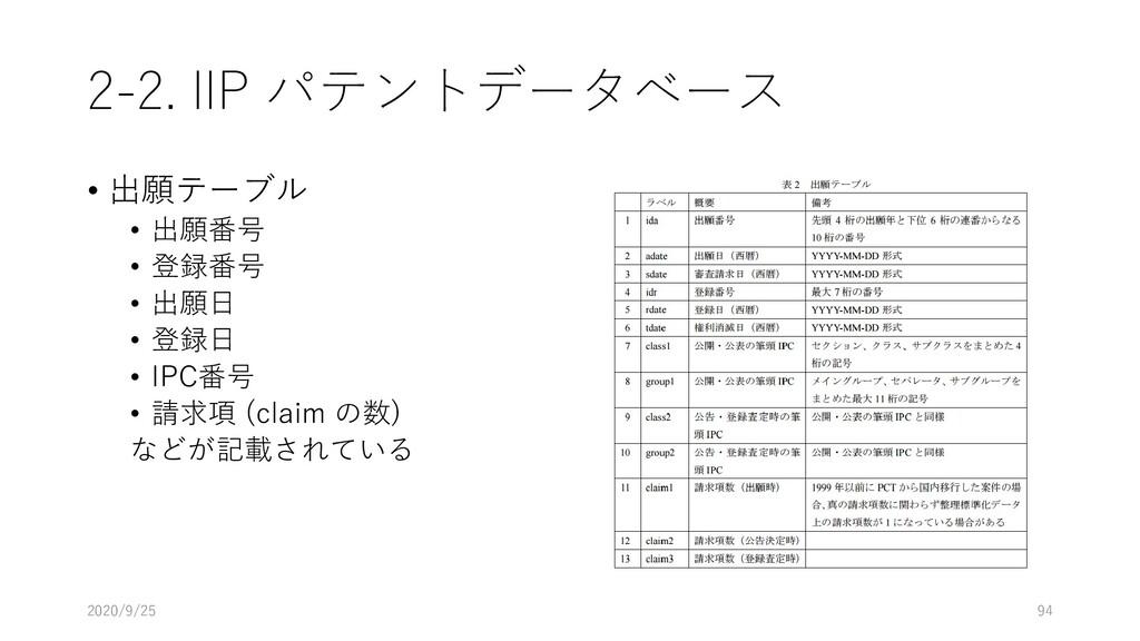 2-2. IIP パテントデータベース • 出願テーブル • 出願番号 • 登録番号 • 出願...