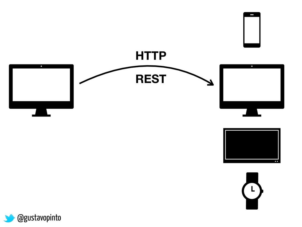 HTTP @gustavopinto REST