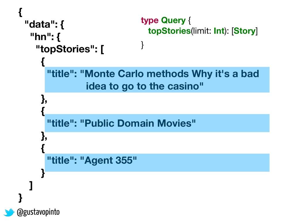"""{ """"data"""": { """"hn"""": { """"topStories"""": [ { """"title"""": ..."""