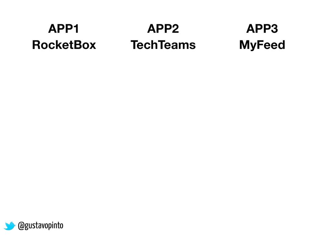 APP1 APP2 APP3 RocketBox TechTeams MyFeed @gust...