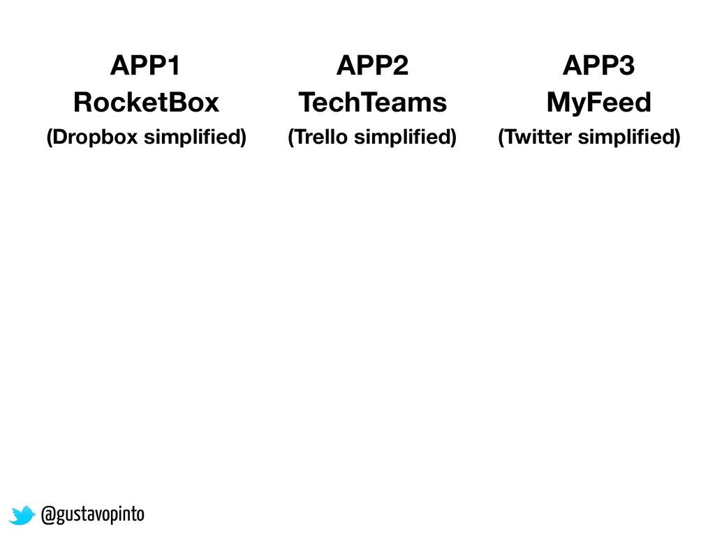APP1 APP2 APP3 RocketBox TechTeams MyFeed (Drop...