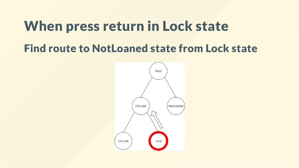 When press return in Lock state Find route to N...