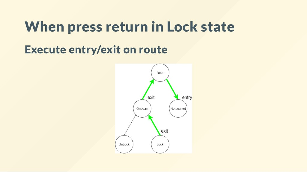 When press return in Lock state Execute entry/e...