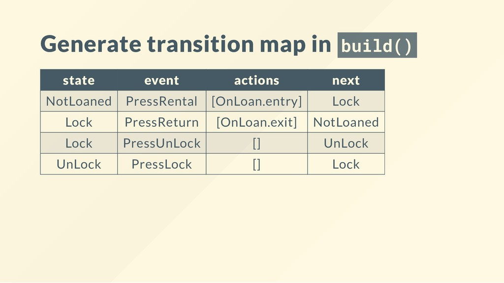 Generate transition map in build() state event ...