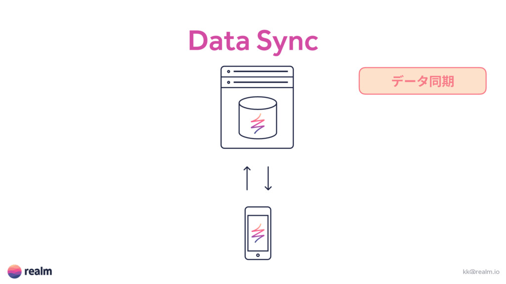 Data Sync kk@realm.io ر٦ةず劍