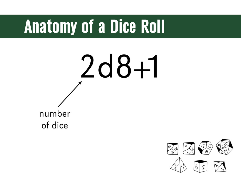 Anatomy of a Dice Roll 2d8+ 1 number of dice