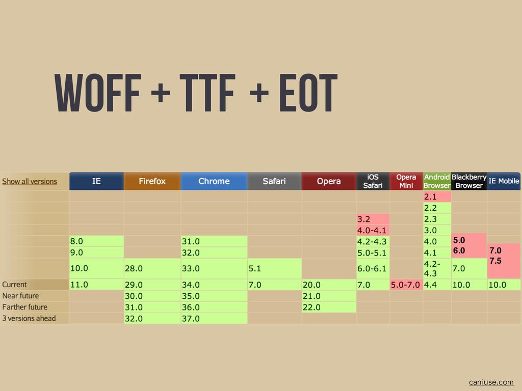Woff + TTF + EOT caniuse.com 5.0! 6.0 7.0! 7.5!