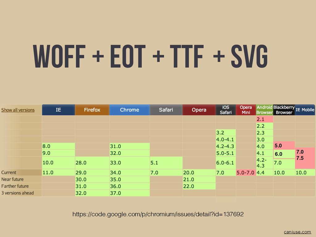 Woff + EOT + TTF + SVG https://code.google.com/...